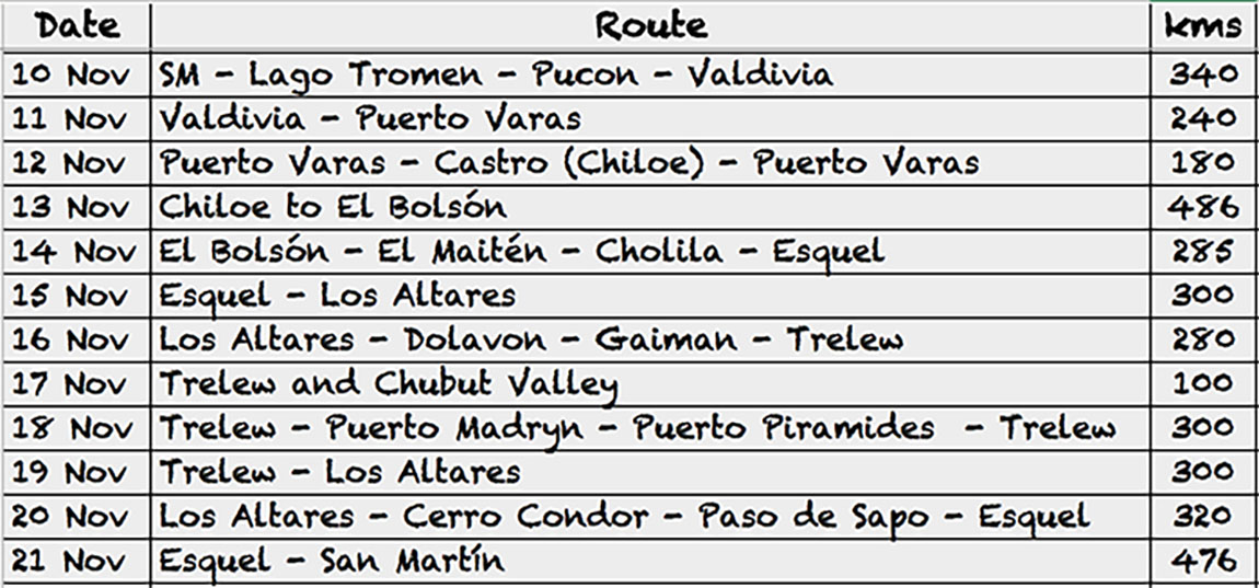 final-route